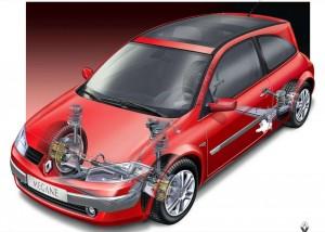 Renault-Megane-II-Zawieszenie